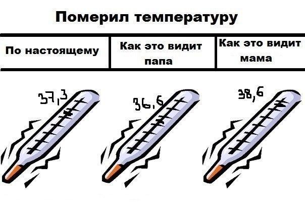 Анекдот Про Температуру